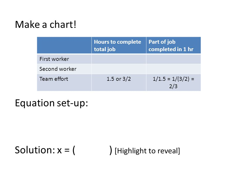 Solution: x = (2 hours) [Highlight to reveal]